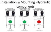 Hydraulic components - linked by tie bar or in series, not in parallel. (Click diagram to enlarge)