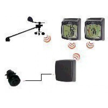 Tacktick T108 Wireless Wind Speed and Depth System